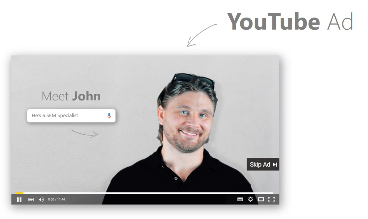 SEM SEO Specialist Youtube Advertising Reach Your Audience